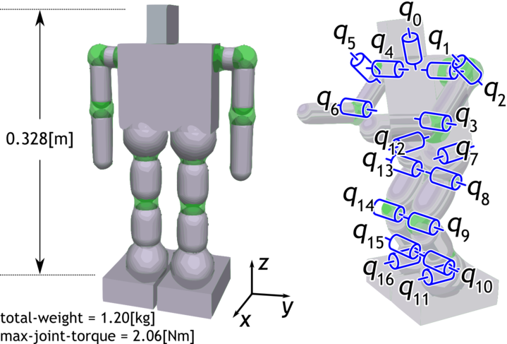 humanoid-manoi01-6-full.png